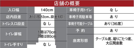 160329_barrier_free_higuchi