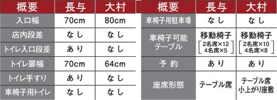 160329_barrier_free_saisaki